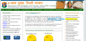 Delhi Ration Card List by Circle Wise